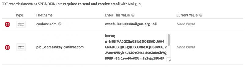 Mailgun là gì ?