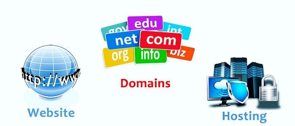 Domain, hosting và website khác nhau thế nào